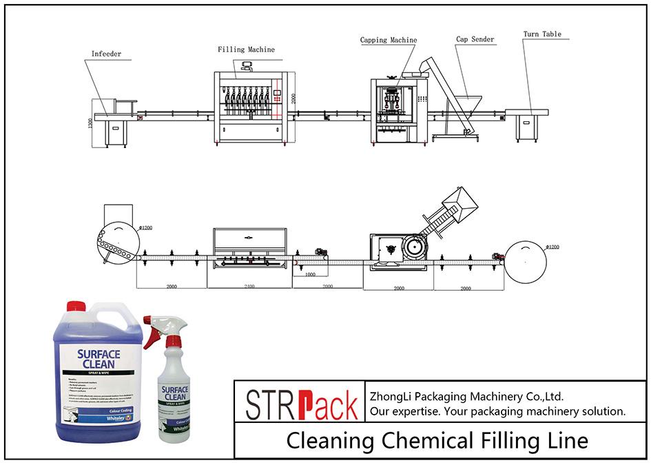 Քիմիական լցոնման ավտոմատ մաքրման գիծ