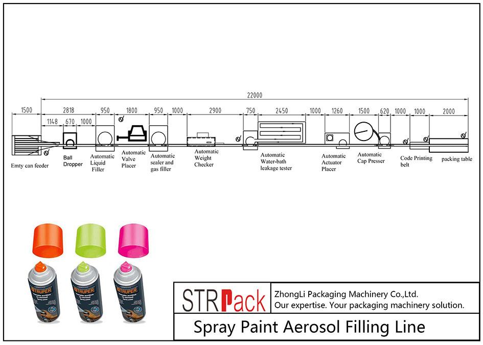 Ավտոմատ լակի ներկ Aerosol- ի լրացման գիծը